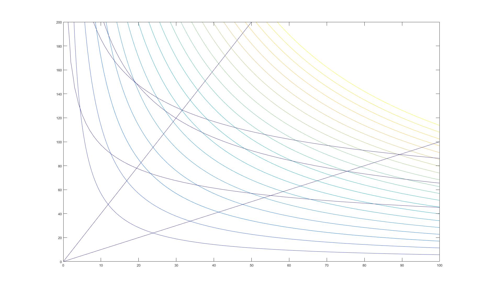 MatLab optimization – Kober
